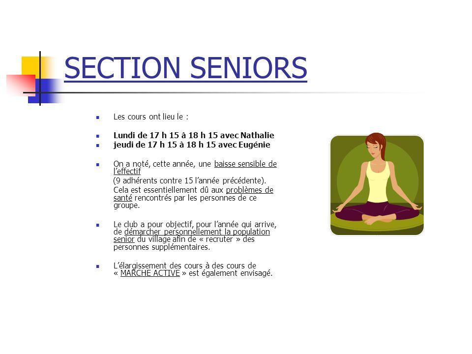 SECTION SENIORS Les cours ont lieu le :