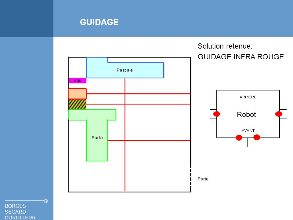 GUIDAGE Solution retenue: GUIDAGE INFRA ROUGE Robot