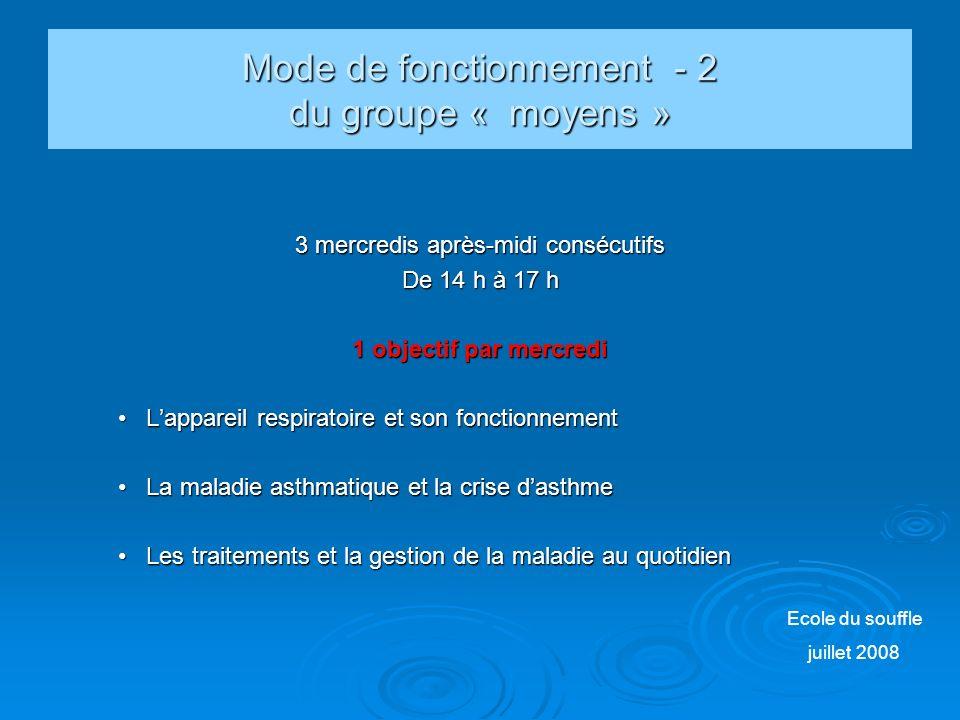 Mode de fonctionnement - 2 du groupe « moyens »