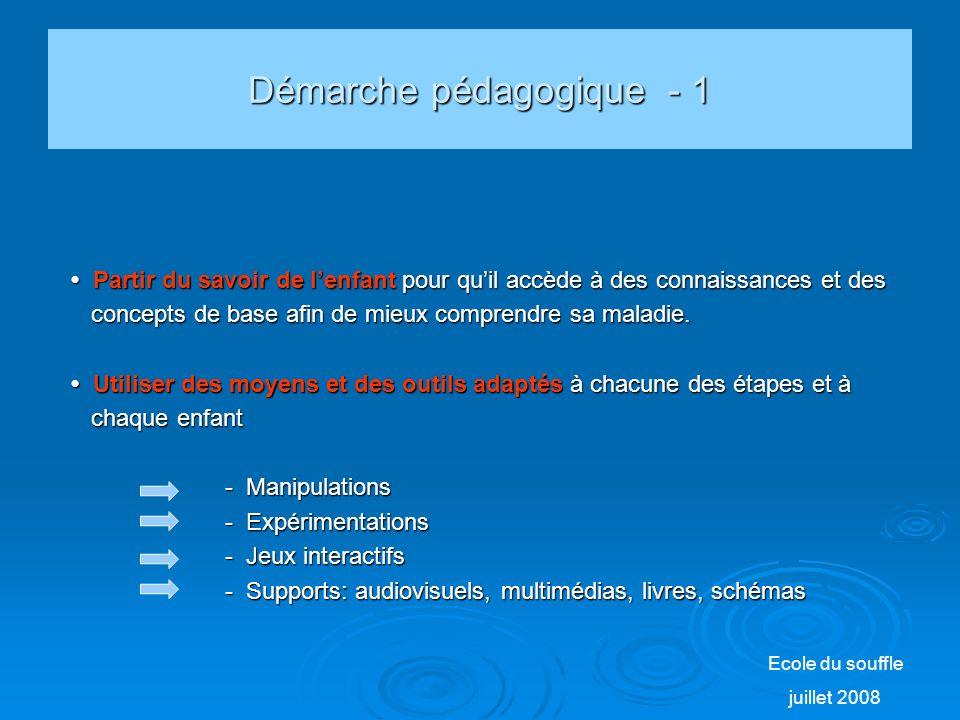 Démarche pédagogique - 1
