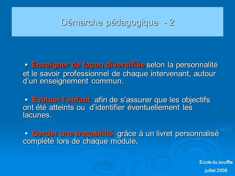 Démarche pédagogique - 2
