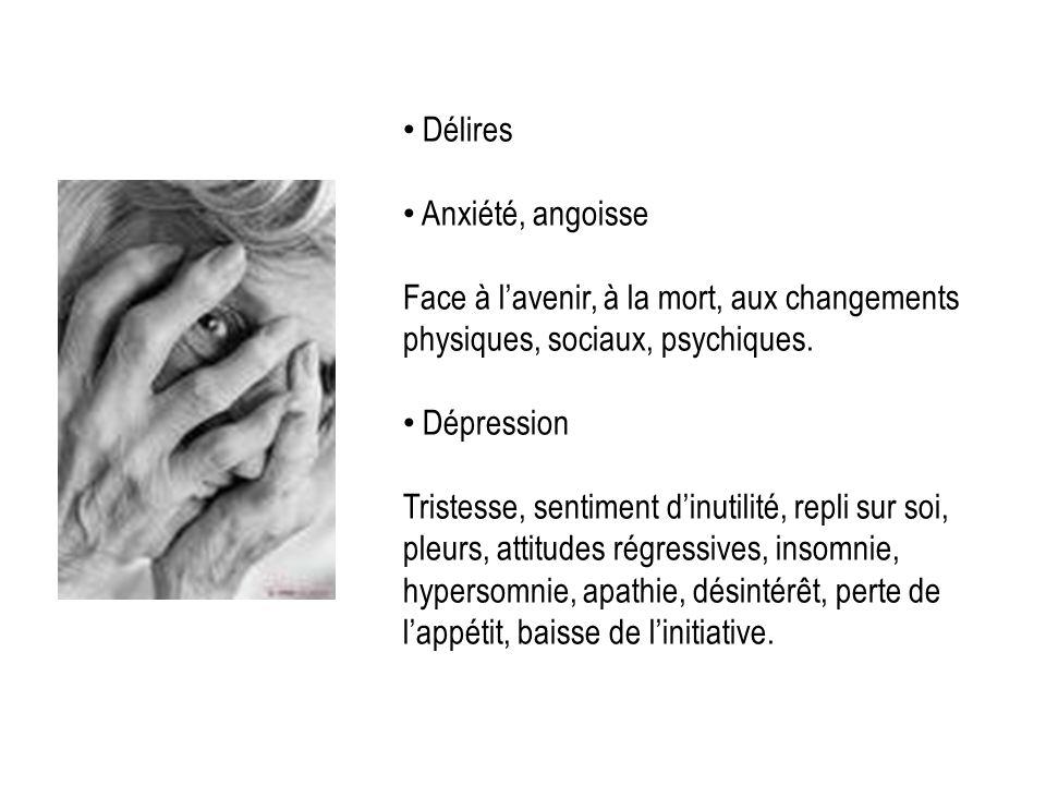 Délires Anxiété, angoisse. Face à l'avenir, à la mort, aux changements physiques, sociaux, psychiques.