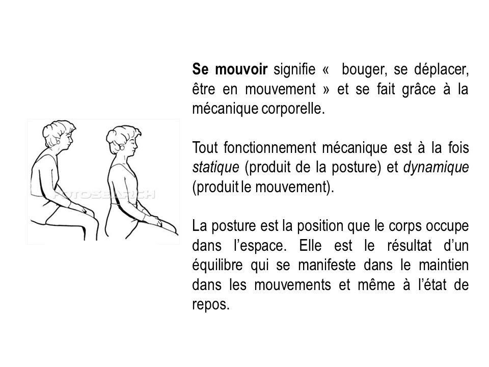 Se mouvoir signifie « bouger, se déplacer, être en mouvement » et se fait grâce à la mécanique corporelle.