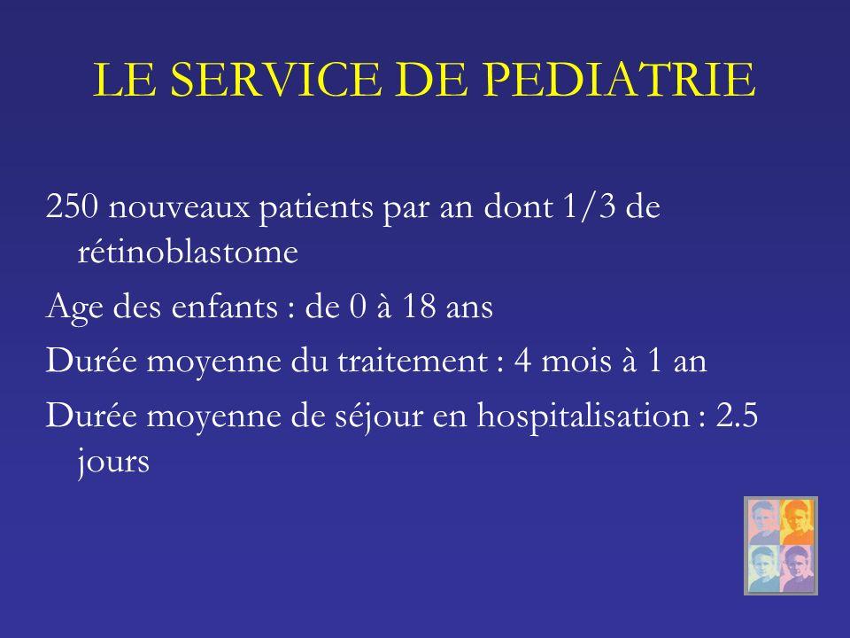LE SERVICE DE PEDIATRIE