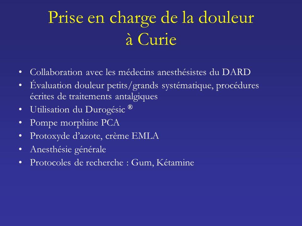 Prise en charge de la douleur à Curie