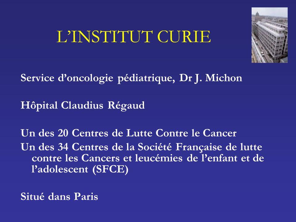 L'INSTITUT CURIE Service d'oncologie pédiatrique, Dr J. Michon
