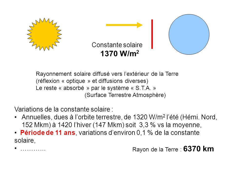 1370 W/m2 Constante solaire Variations de la constante solaire :