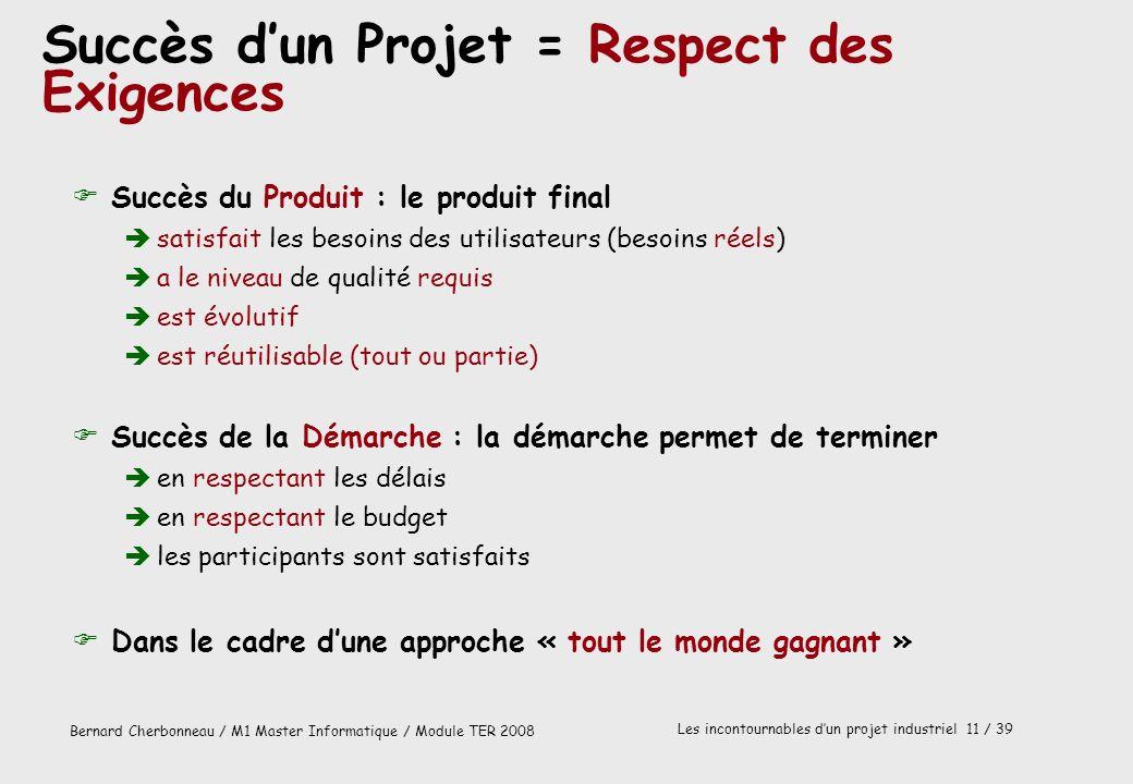 Succès d'un Projet = Respect des Exigences