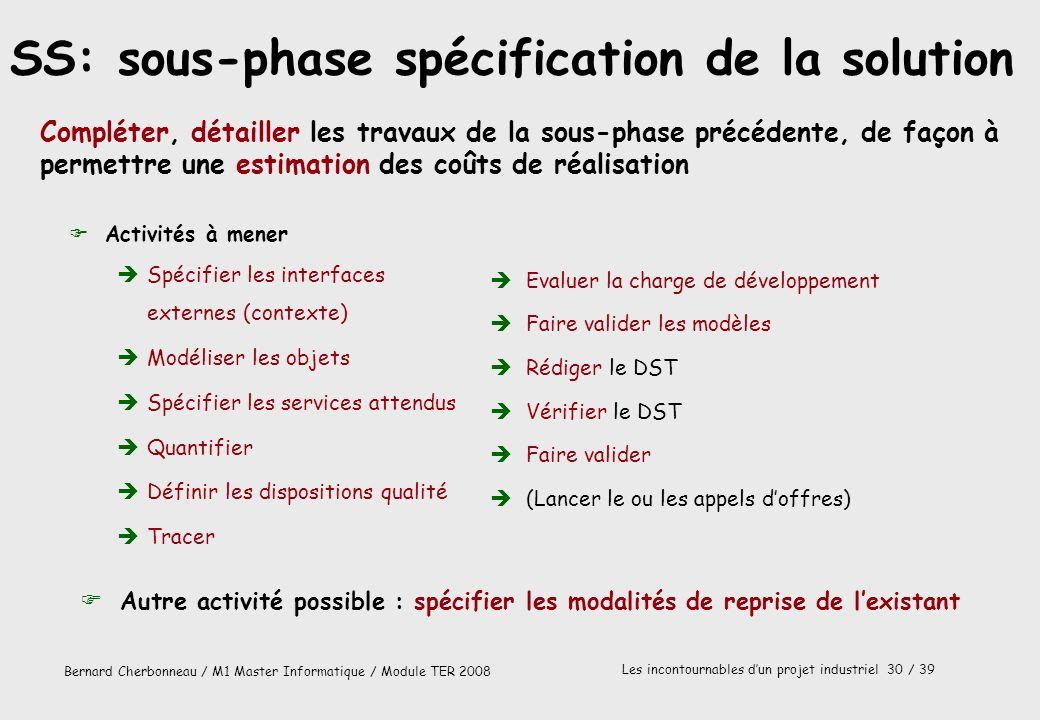 SS: sous-phase spécification de la solution