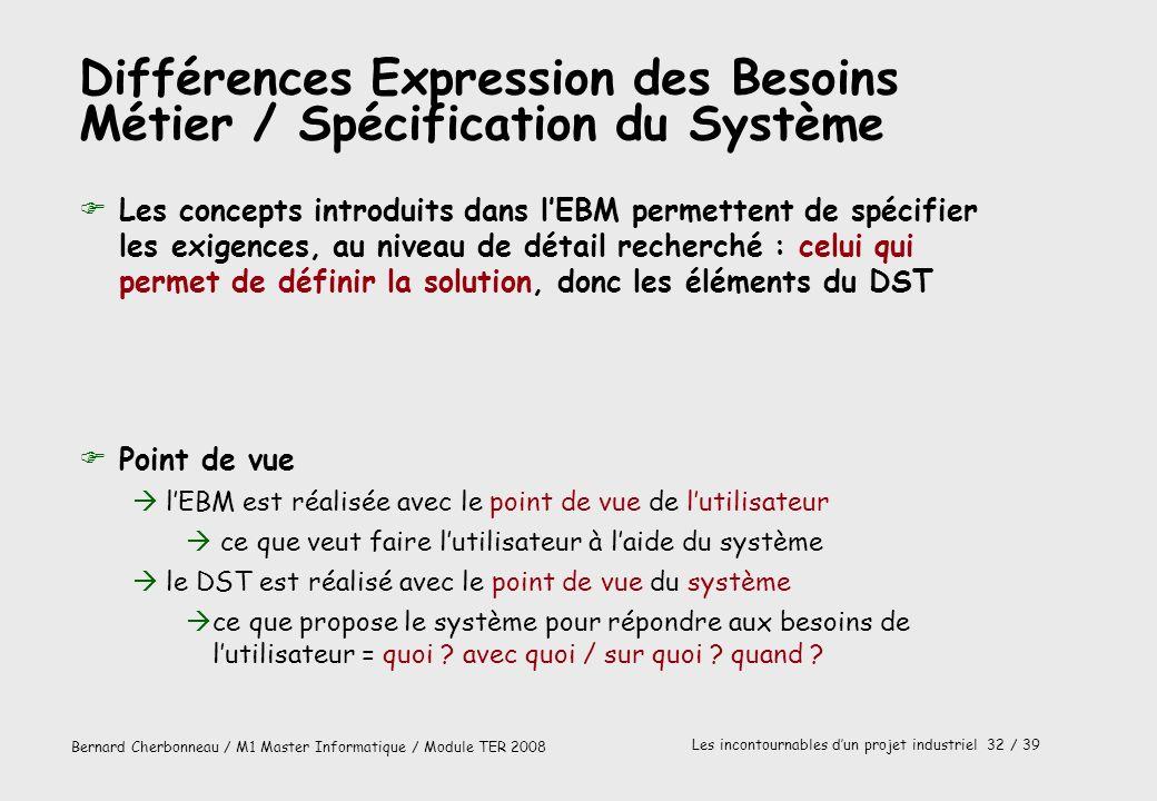 Différences Expression des Besoins Métier / Spécification du Système