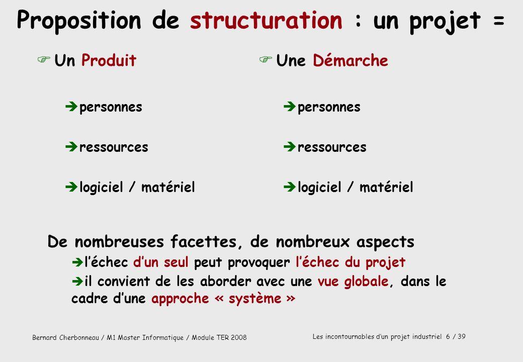 Proposition de structuration : un projet =