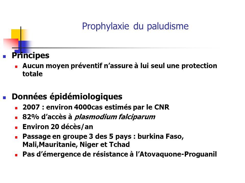 Prophylaxie du paludisme