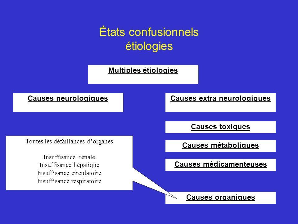 États confusionnels étiologies
