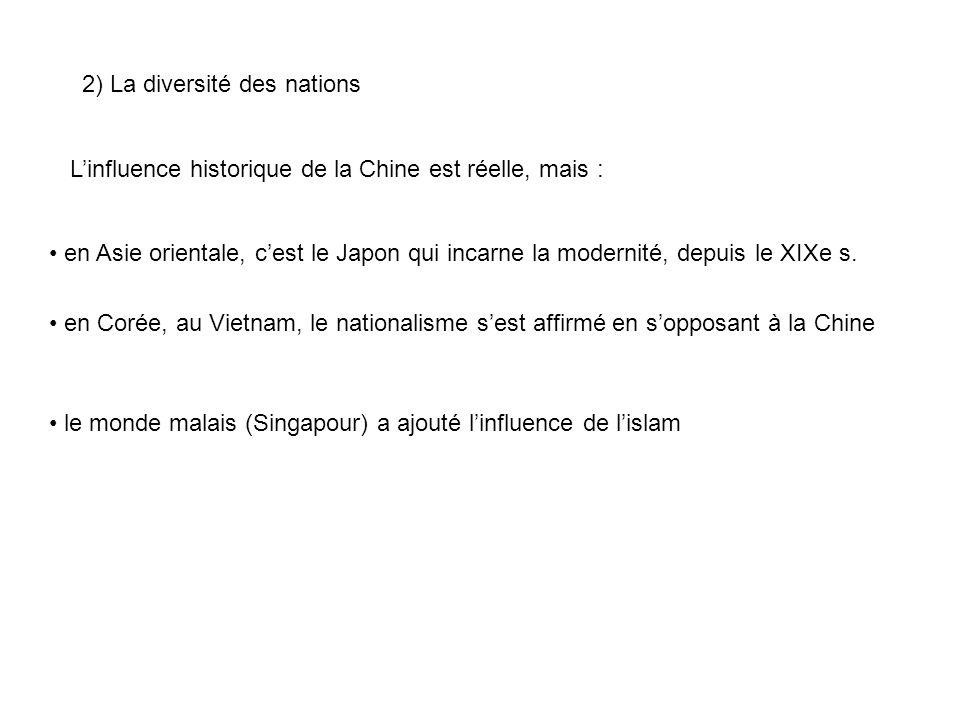 2) La diversité des nations
