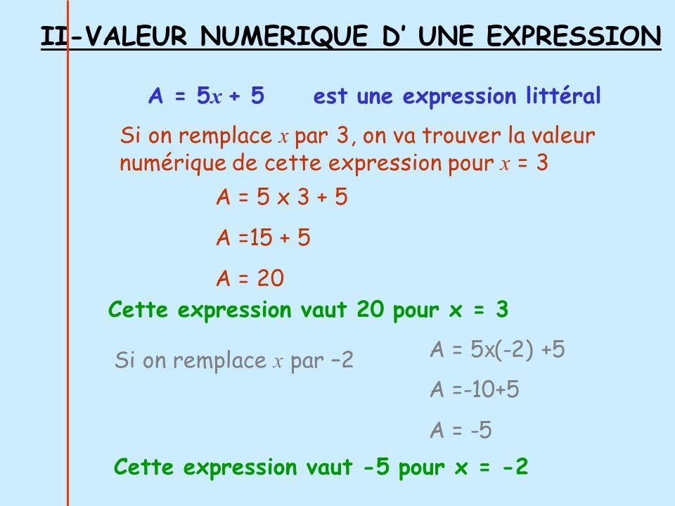 II-VALEUR NUMERIQUE D' UNE EXPRESSION