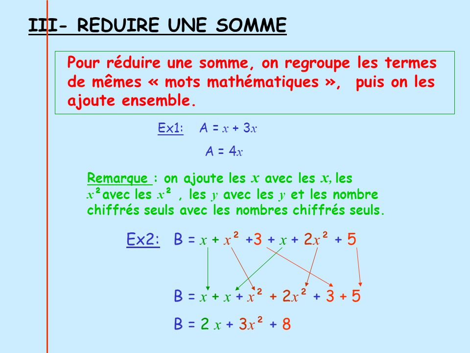 III- REDUIRE UNE SOMME Pour réduire une somme, on regroupe les termes de mêmes « mots mathématiques », puis on les ajoute ensemble.