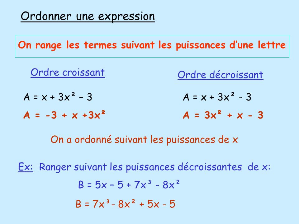 Ordonner une expression