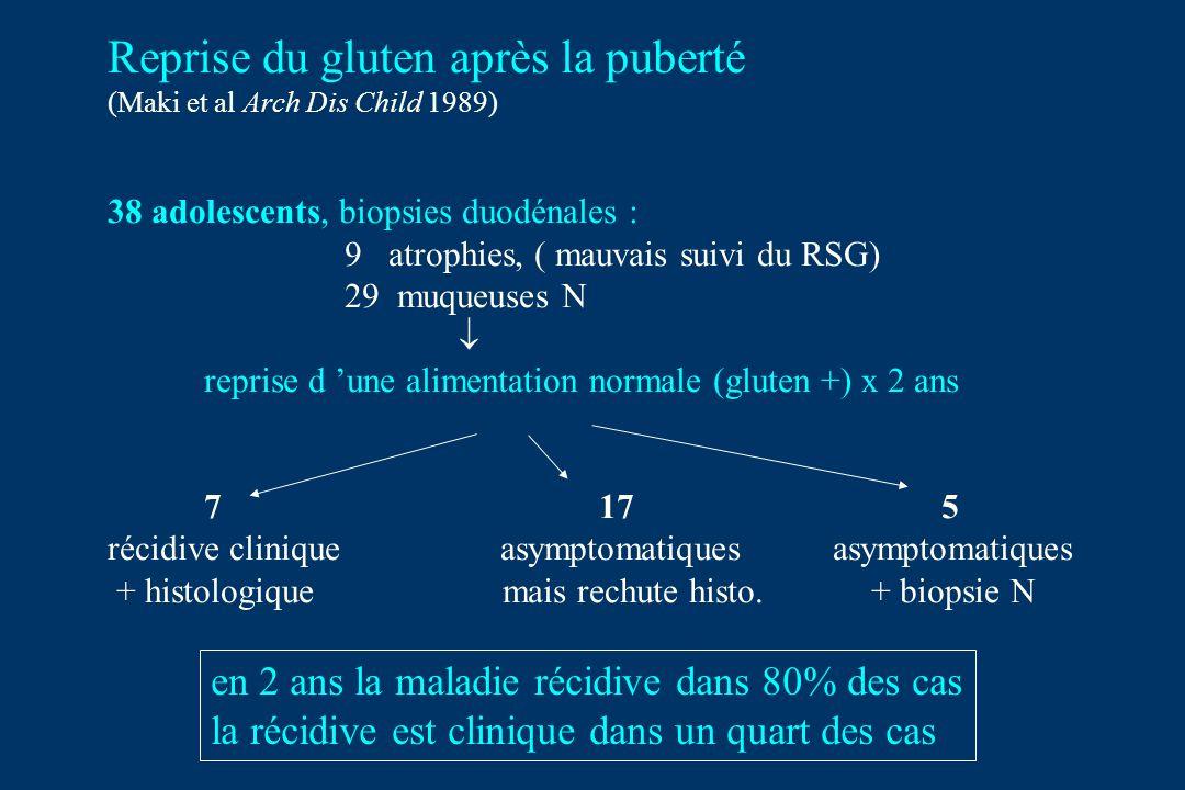 Reprise du gluten après la puberté