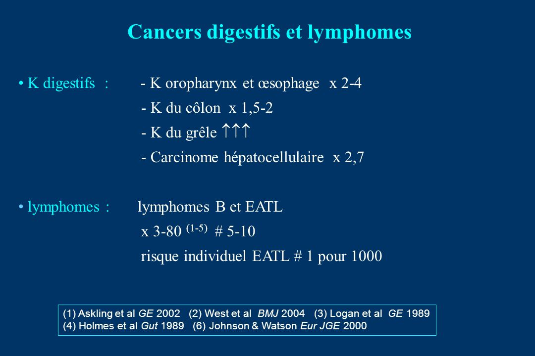 Cancers digestifs et lymphomes