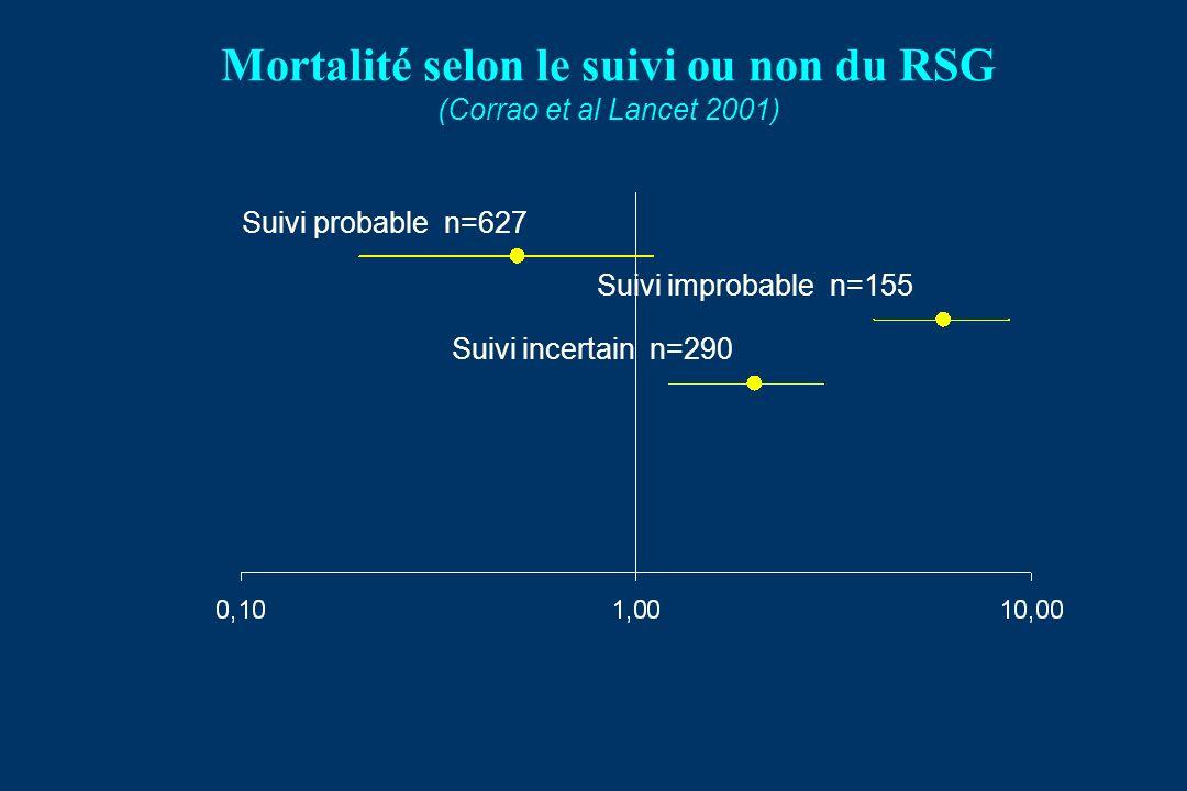 Mortalité selon le suivi ou non du RSG