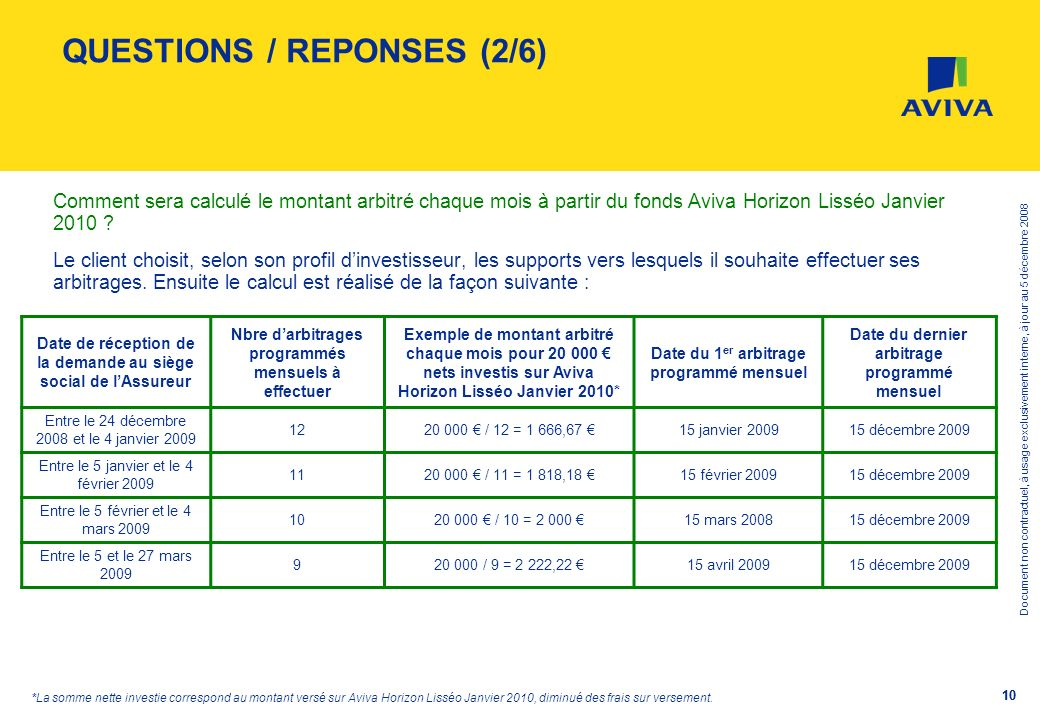 QUESTIONS / REPONSES (2/6)