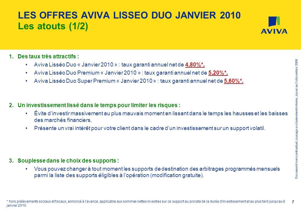 LES OFFRES AVIVA LISSEO DUO JANVIER 2010 Les atouts (1/2)