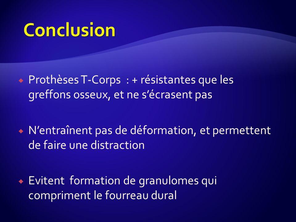Conclusion Prothèses T-Corps : + résistantes que les greffons osseux, et ne s'écrasent pas.