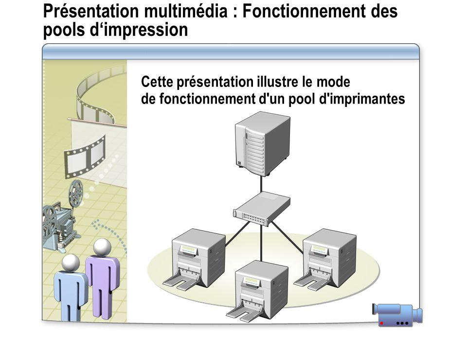 Présentation multimédia : Fonctionnement des pools d'impression