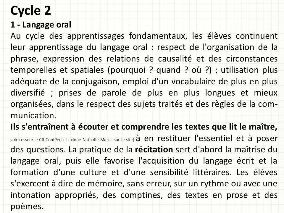Cycle 2 1 - Langage oral.