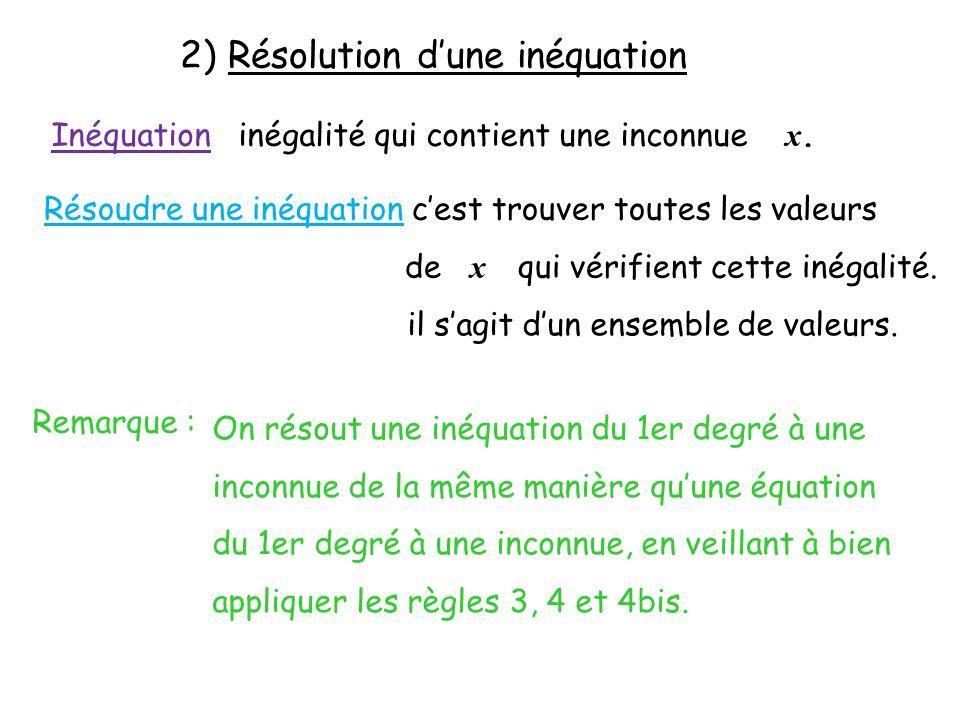 2) Résolution d'une inéquation