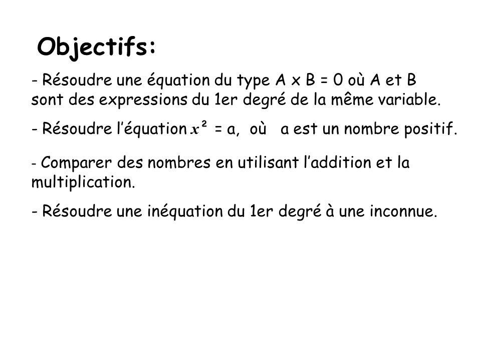 Objectifs: Résoudre une équation du type A x B = 0 où A et B