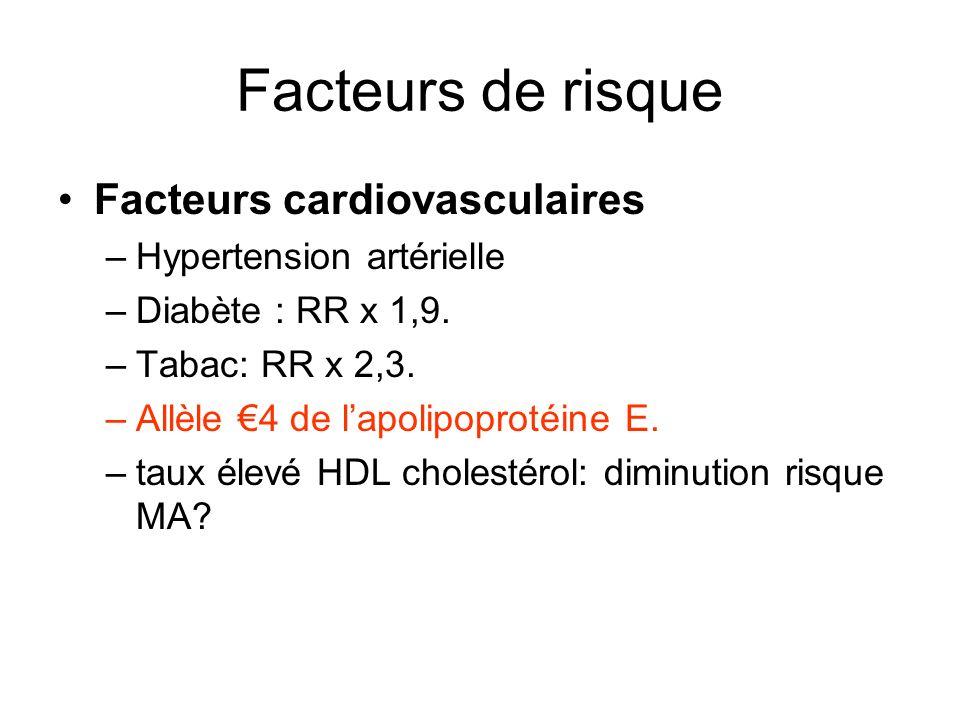 Facteurs de risque Facteurs cardiovasculaires Hypertension artérielle
