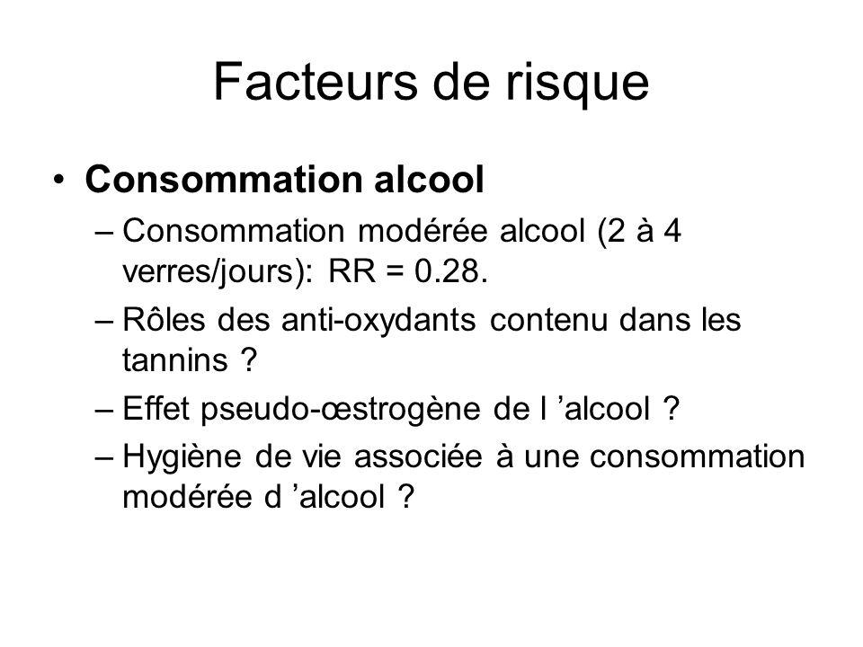 Facteurs de risque Consommation alcool