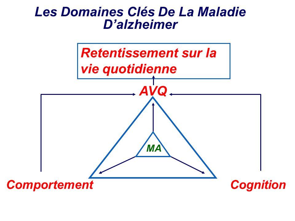 Les Domaines Clés De La Maladie D'alzheimer