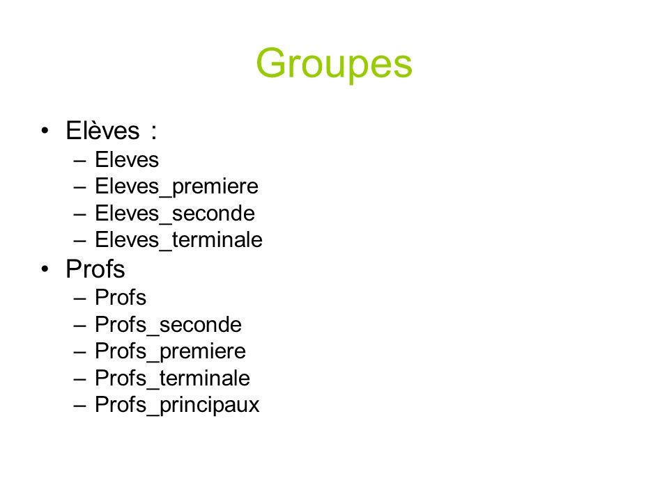 Groupes Elèves : Profs Eleves Eleves_premiere Eleves_seconde