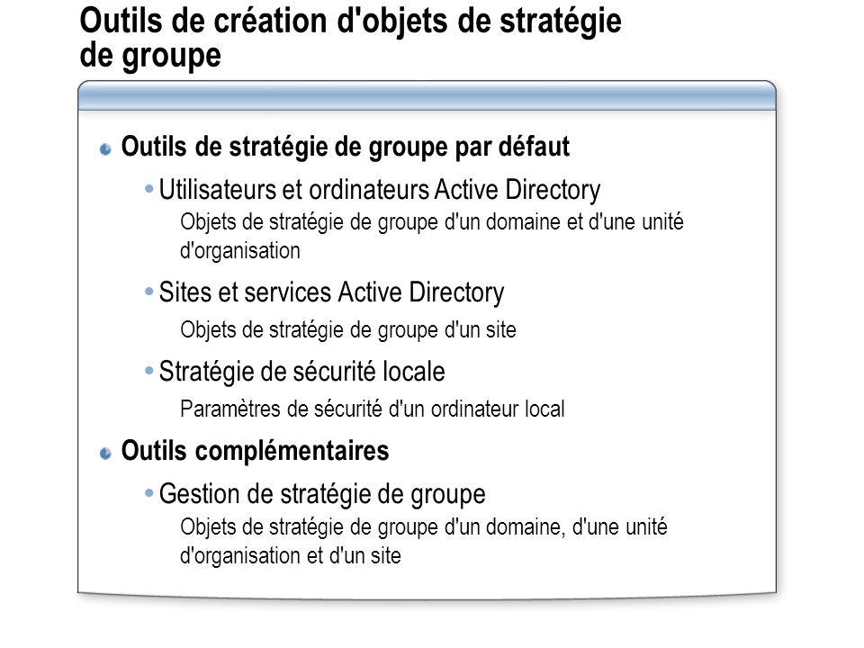 Outils de création d objets de stratégie de groupe