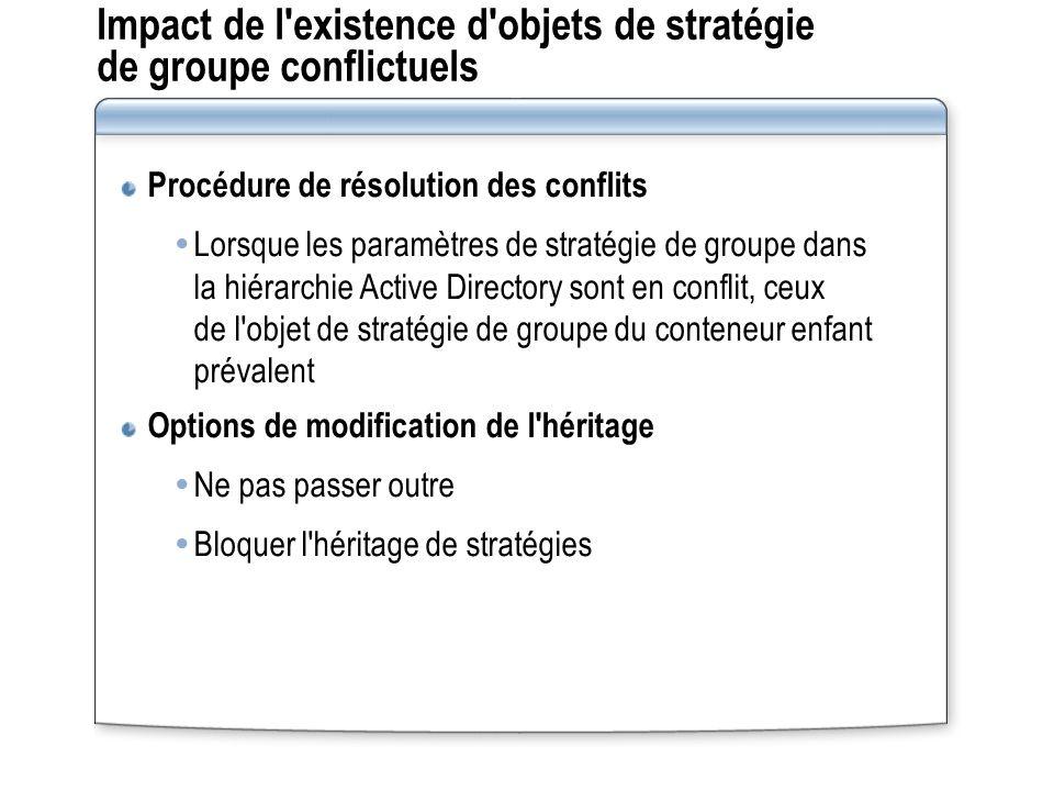 Impact de l existence d objets de stratégie de groupe conflictuels