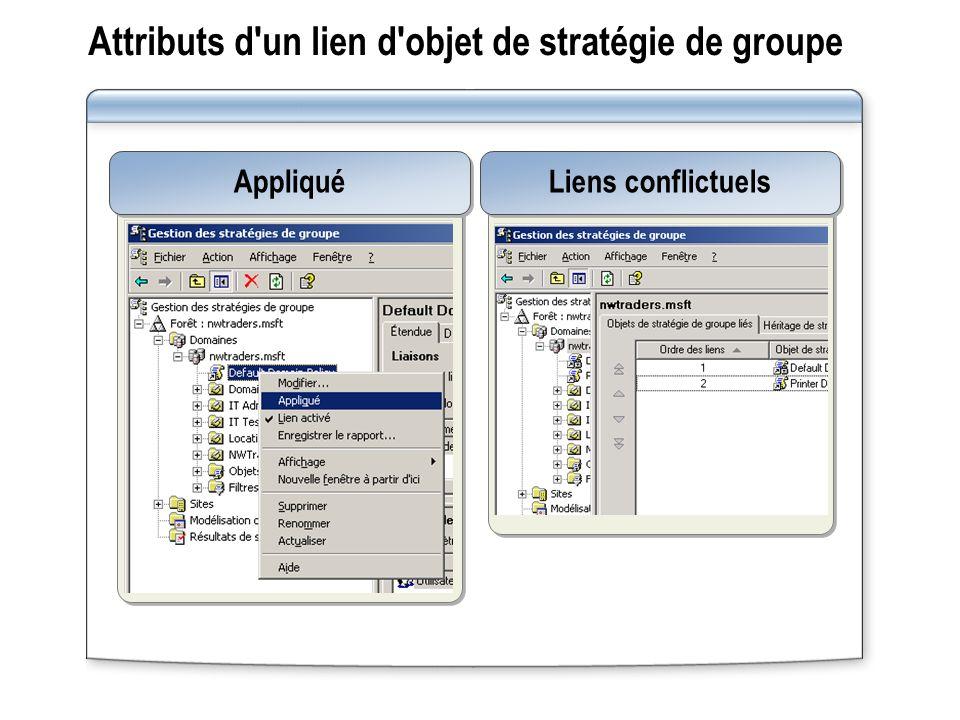 Attributs d un lien d objet de stratégie de groupe