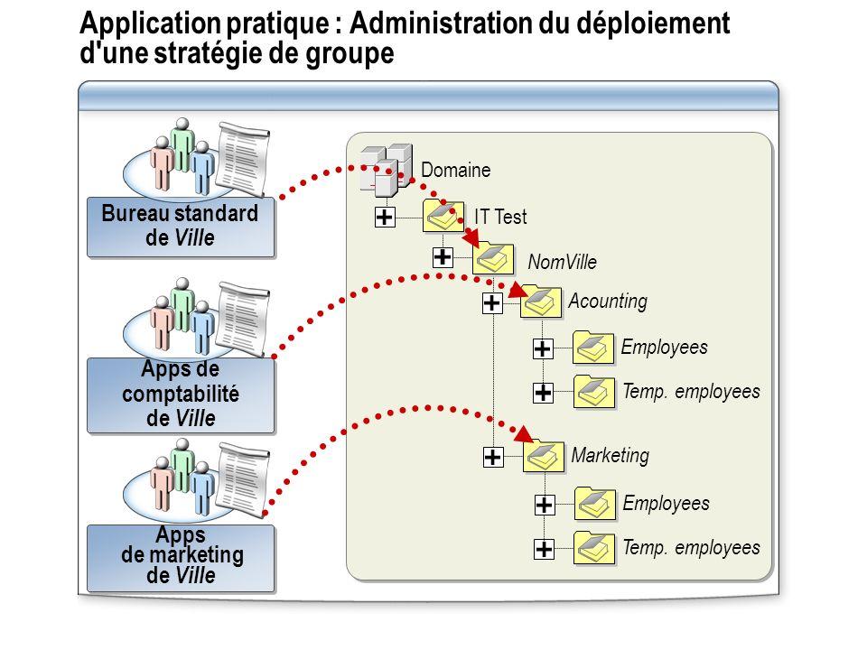 Application pratique : Administration du déploiement d une stratégie de groupe