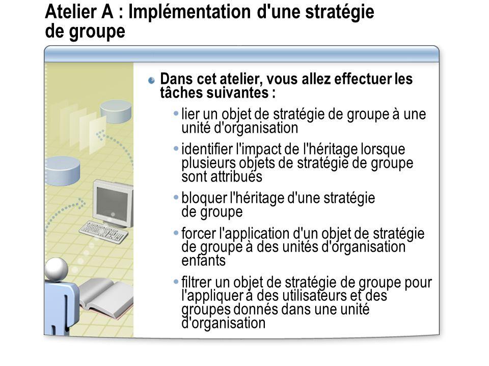 Atelier A : Implémentation d une stratégie de groupe