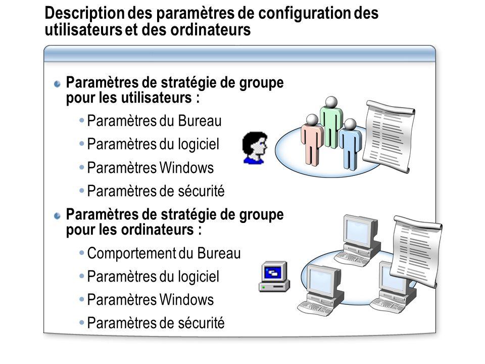 Description des paramètres de configuration des utilisateurs et des ordinateurs