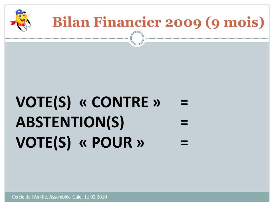 Bilan Financier 2009 (9 mois)