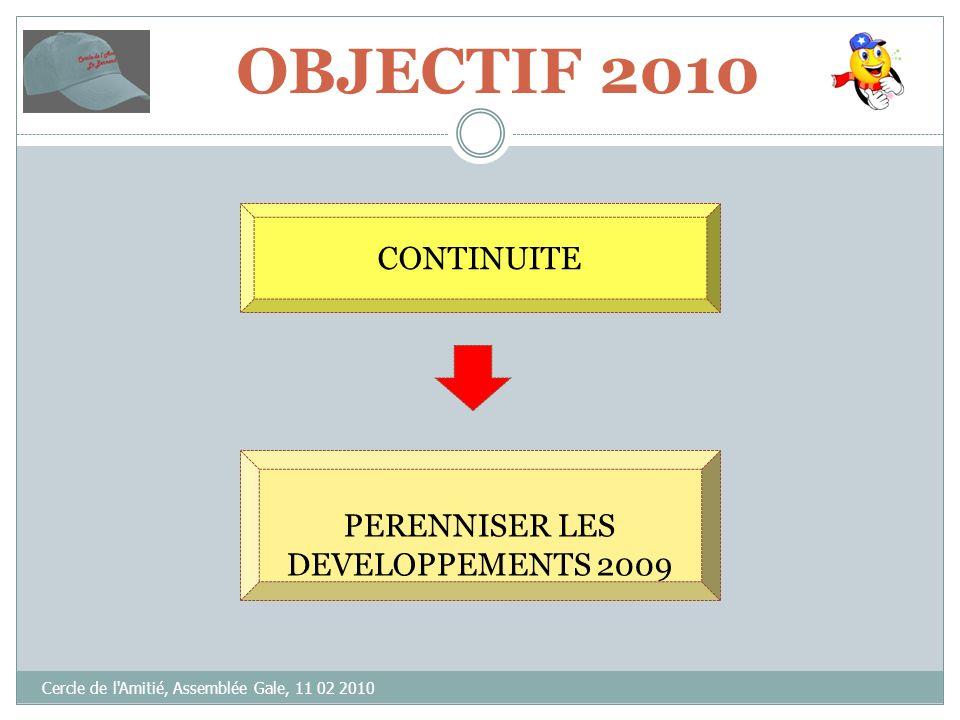 OBJECTIF 2010 CONTINUITE PERENNISER LES DEVELOPPEMENTS 2009