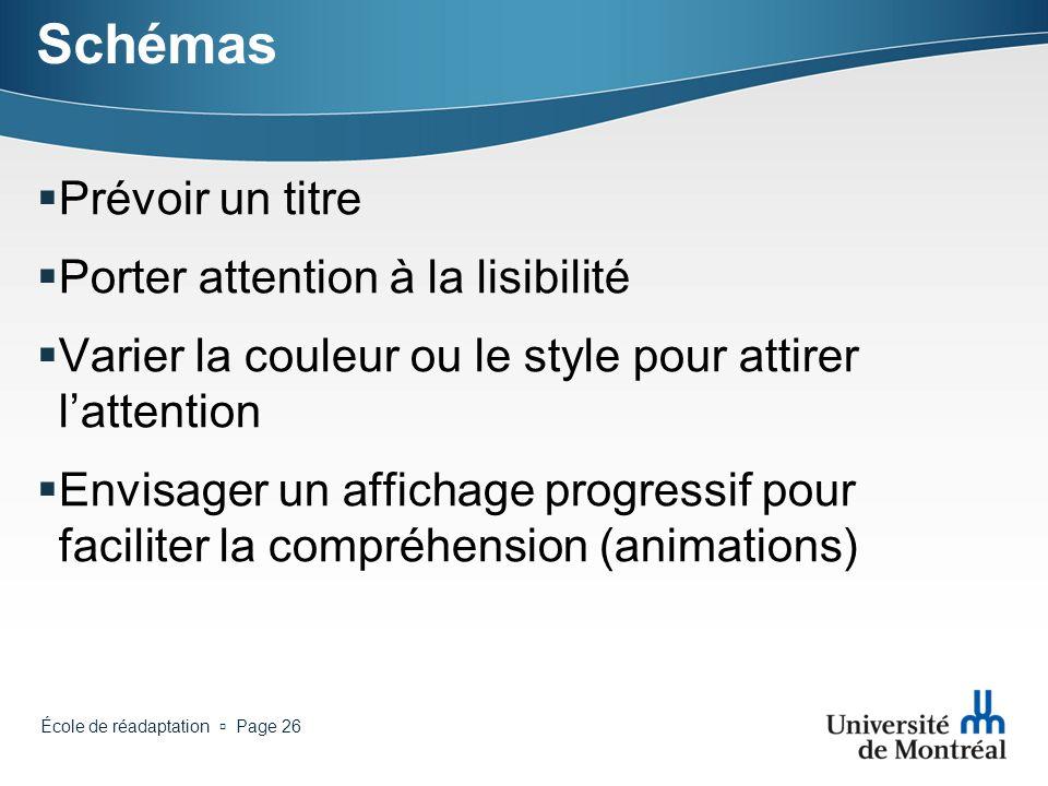 Schémas Prévoir un titre Porter attention à la lisibilité