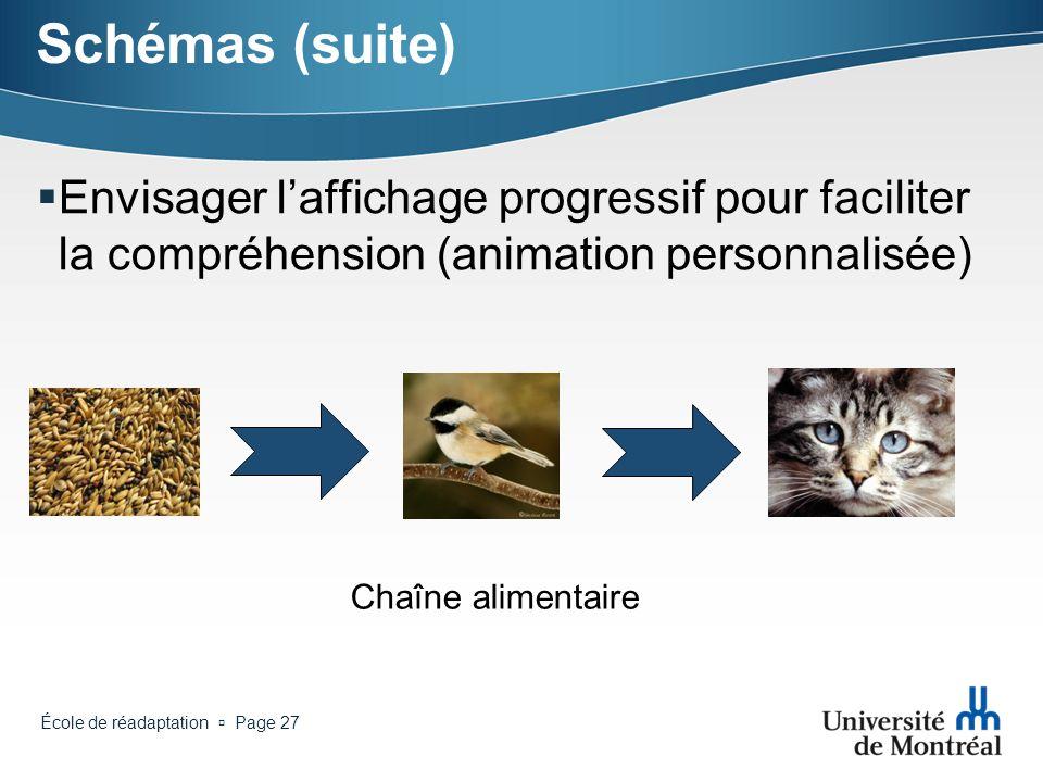 Schémas (suite) Envisager l'affichage progressif pour faciliter la compréhension (animation personnalisée)