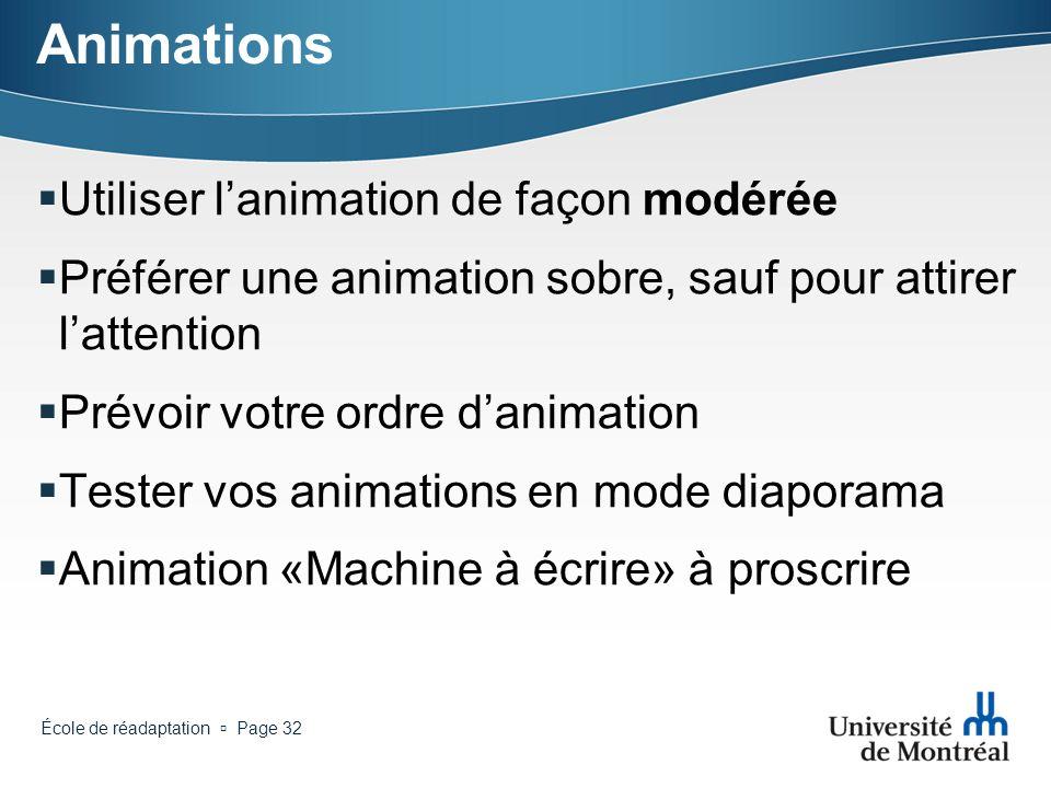 Animations Utiliser l'animation de façon modérée