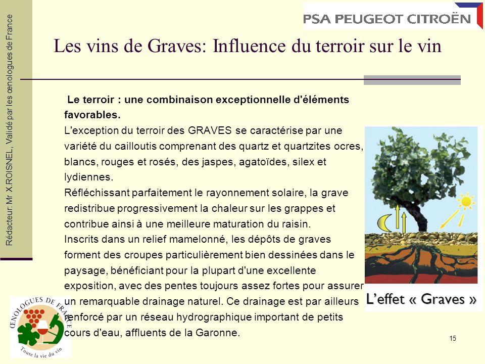 Les vins de Graves: Influence du terroir sur le vin
