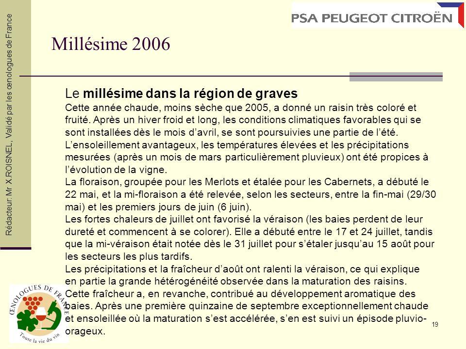 Millésime 2006 Le millésime dans la région de graves