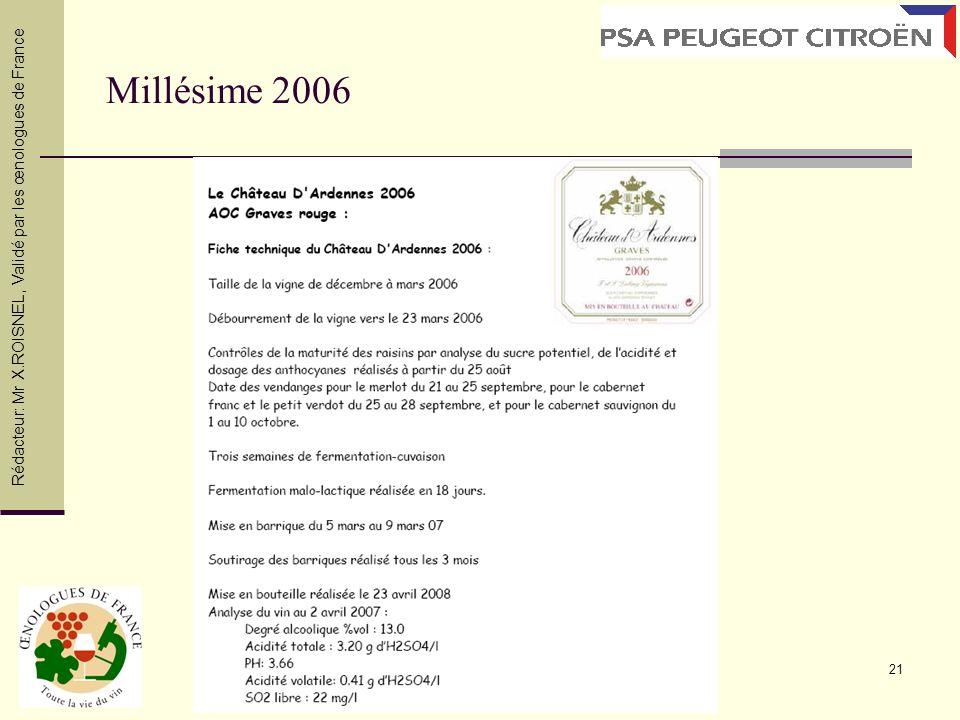 Millésime 2006 Rédacteur: Mr X.ROISNEL , Validé par les œnologues de France
