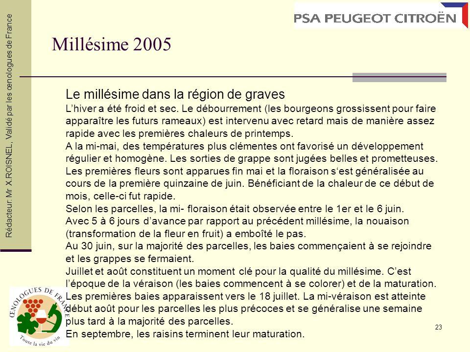 Millésime 2005 Le millésime dans la région de graves